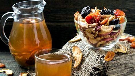 Как варить компот из сухофруктов пошаговый рецепт За это время сухофрукты должны