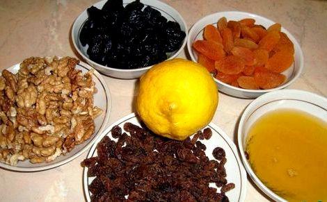 Курага чернослив грецкий орех мед лимон для иммунитета рецепт рецепт имел