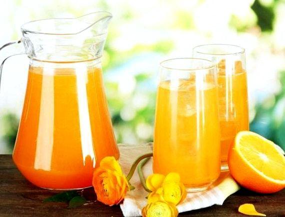 Лимонад из апельсинов в домашних условиях рецепт с фото